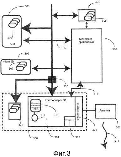 Способ и устройство автоматического выбора приложения связи ближнего радиуса действия в электронном устройстве