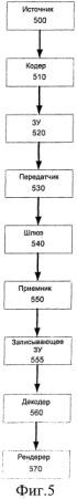 Быстрый и удобный для редактирования способ ассоциирования сэмплов для форматов мультимедийных файлов