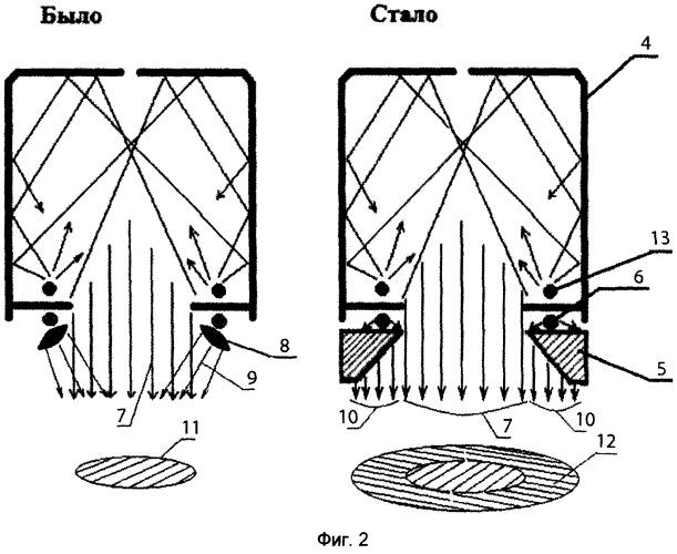 Способ считывания маркировочных меток сканером, создающим дополнительный рассеянный световой поток для расширения зоны считывания сканера
