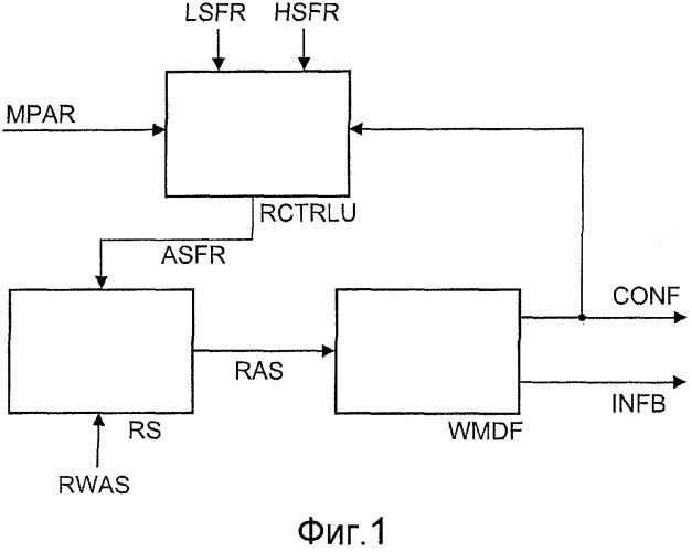 Способ и устройство для определения и использования частоты дискретизации для декодирования информации водяного знака, встроенной в принимаемый сигнал, выбранный с помощью исходной частоты дискретизации на стороне кодера