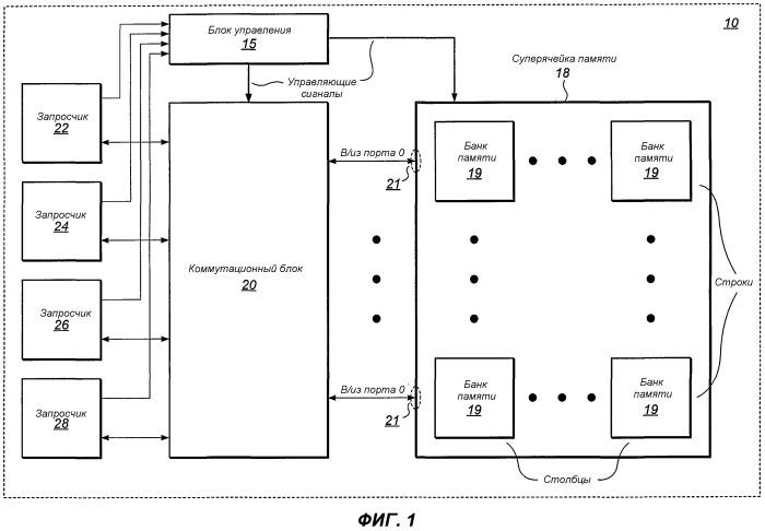 Интегральная схема с многопортовой суперячейкой памяти и схемой коммутации маршрута передачи данных