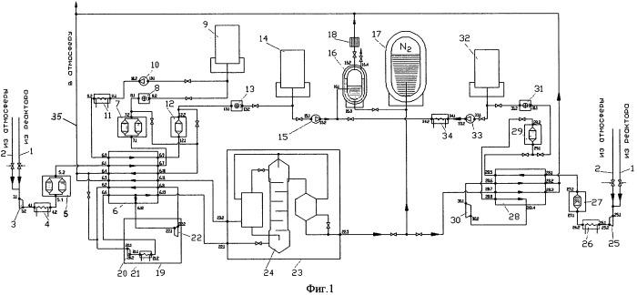 Способ и система концентрирования и утилизации инертных радиоактивных газов из газоаэрозольных выбросов энергоблоков атомных электростанций