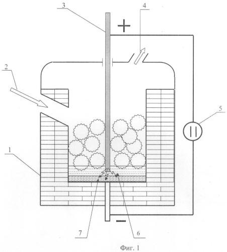 Способ комплексной переработки твердых радиоактивных отходов методом плавления в электрической печи постоянного тока