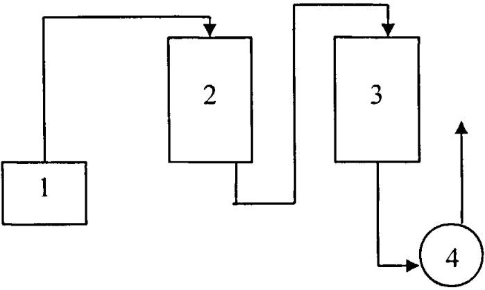 Способ получения генераторного радионуклида рений-188