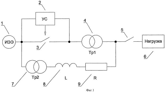 Способ включения трансформатора