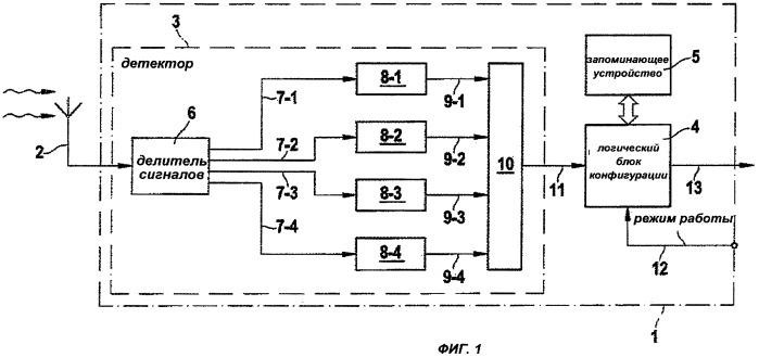 Устройство и способ детектирования канала связи