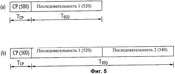 Способ конструирования преамбулы канала случайного доступа (rach) и способ передачи сигнала канала случайного доступа