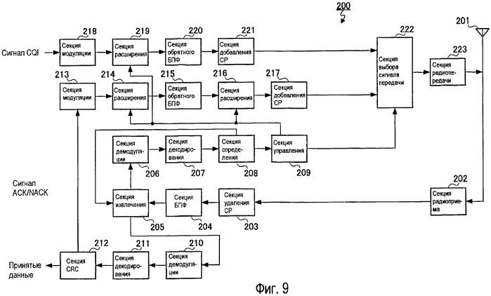 Устройство радиосвязи и способ расширения ответного сигнала