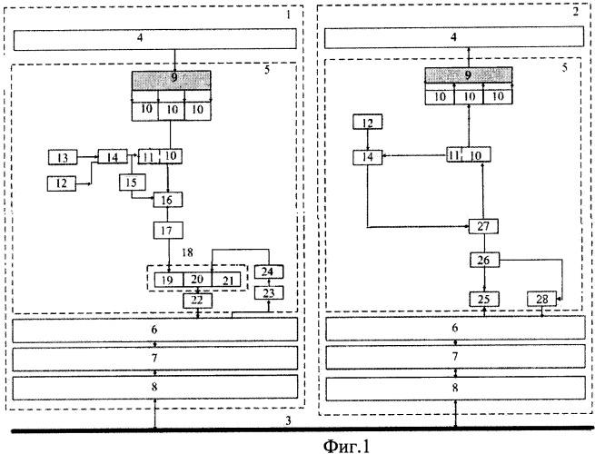 Способ блочного шифрования сообщений и передачи шифрованных данных с закрытым ключом