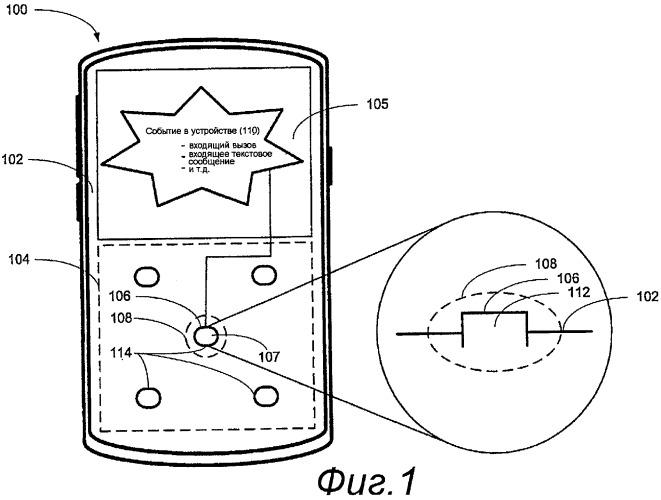Электронное устройство с физическим оповещением