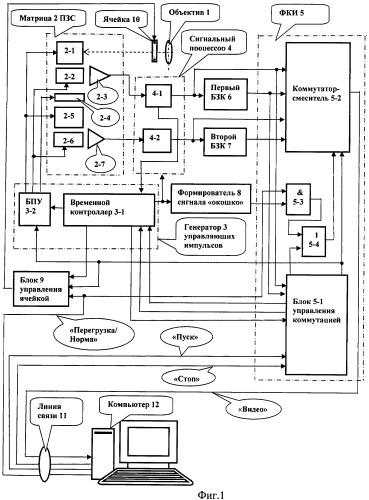 Телевизионная камера для наблюдения в условиях сложного освещения и/или сложной яркости объектов
