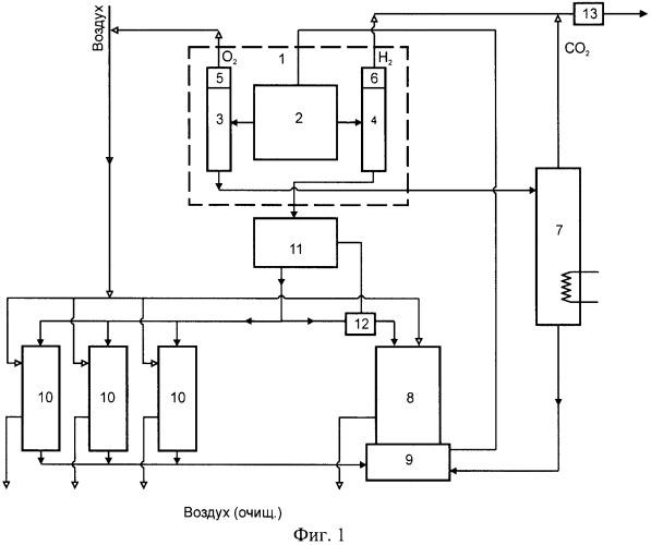 Система электрохимической регенерации воздуха совмещенного типа для герметизированных пространств