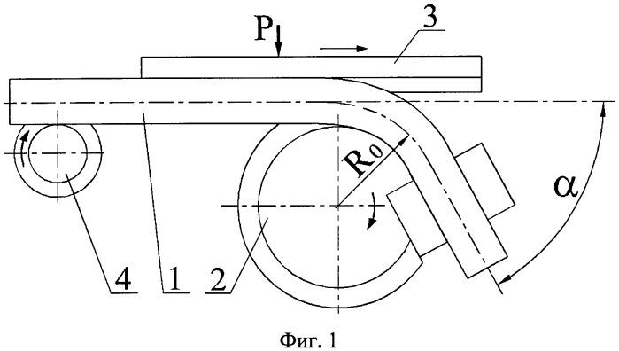 процессом гибки труб