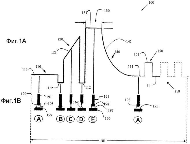 Система и способ увеличения подачи тепла к месту сварки в течение процесса вибродуговой сварки