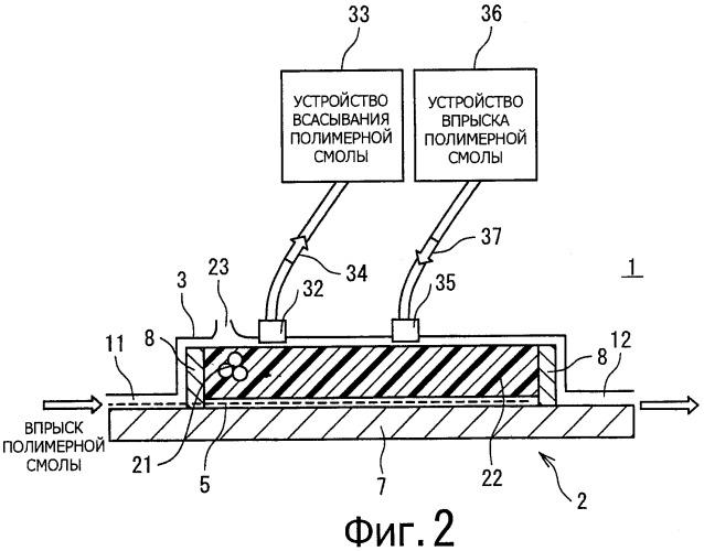 Способ изготовления композитного материала и устройство для его осуществления