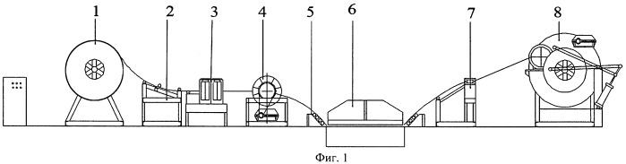 Способ производства многослойного изделия