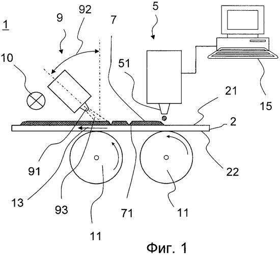 Способ и устройство для нанесения полимерных покрытий