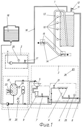 Санитарно-техническое оборудование двухэтажного пассажирского вагона