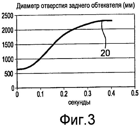 Устройство уменьшения аэродинамического сопротивления