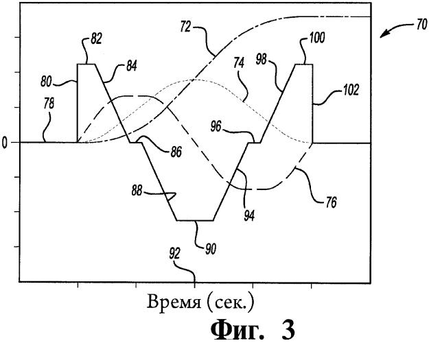 Устройство и способ управления профилем движения кабины лифта