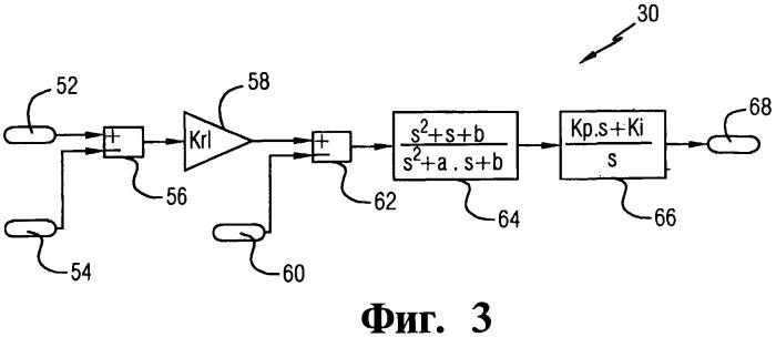 Способ управления положением кабины лифта и лифтовая система