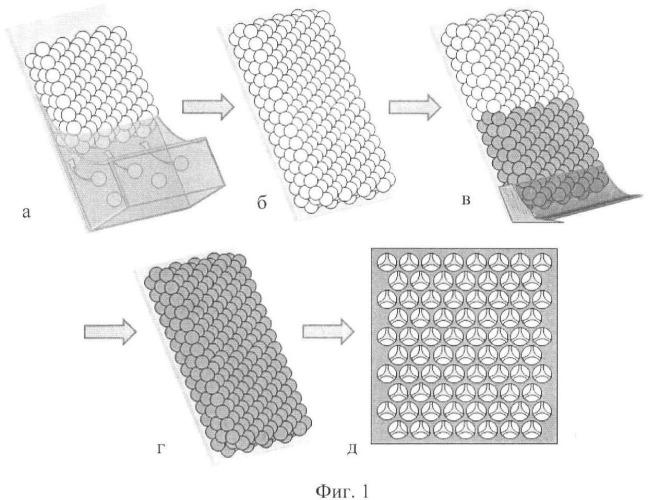 Способ получения фотонно-кристаллических структур на основе металлооксидных материалов