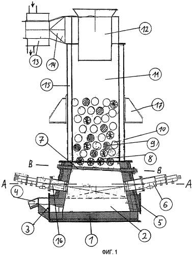 Вагранка и способ получения кремнеземных расплавов