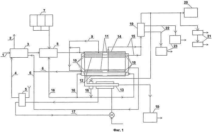 Способ термической переработки органического сырья и устройство для его осуществления