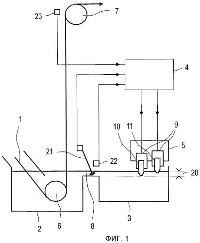 Способ и устройство контроля введения нескольких металлов в полость, предназначенную для плавления упомянутых металлов