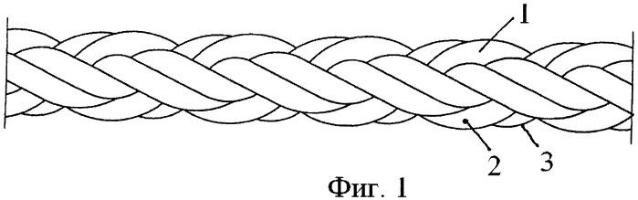 Способ изготовления неметаллического арматурного элемента с периодической поверхностью и арматурный элемент с периодической поверхностью