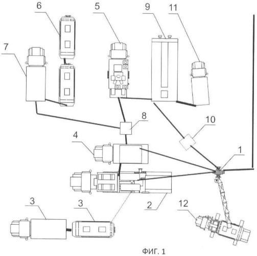 Способ рекаверинга рабочего состояния нефтегазодобывающей скважины с горизонтальным и/или субгоризонтальным окончанием в процессе эксплуатации и технологический комплекс для осуществления способа