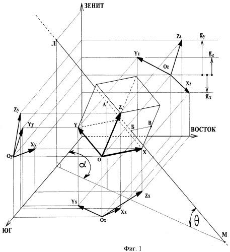 Способ определения ориентации скважинного прибора в буровой скважине