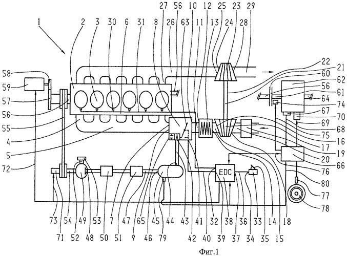 Способ управления подачей сжатого воздуха двигателя внутреннего сгорания в процессе трогания с места