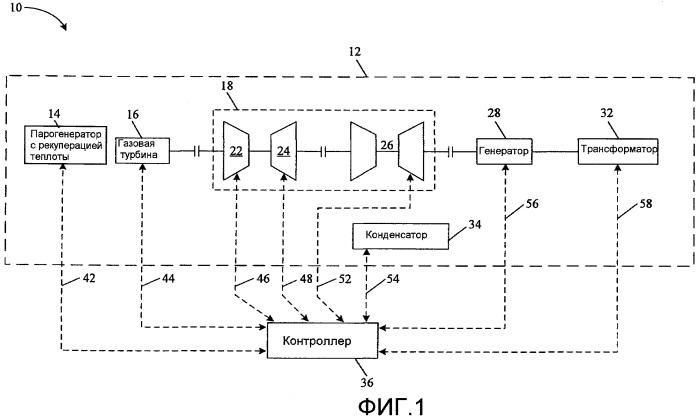 Способы и системы для моделирования нейронных сетей компонентов турбины