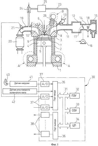 Двигатель внутреннего сгорания с искровым зажиганием
