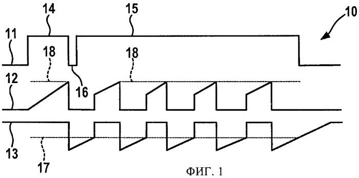 Устройство для регулирования многоискрового зажигания в двигателе внутреннего сгорания и соответствующий способ