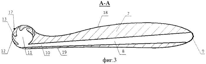 Способ повышения давления и экономичности лопастных турбомашин