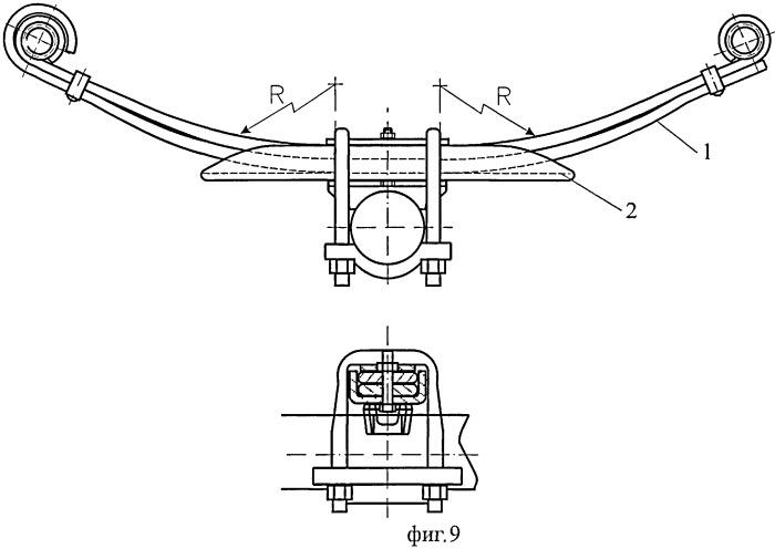 Способ образования прогрессивной жесткости рессоры, упругий элемент подвески и подвеска (варианты) транспортного средства