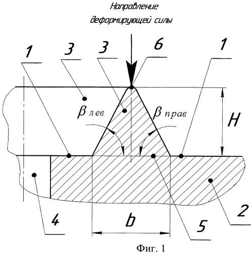 Способ изготовления уплотнительного элемента разъемного соединения