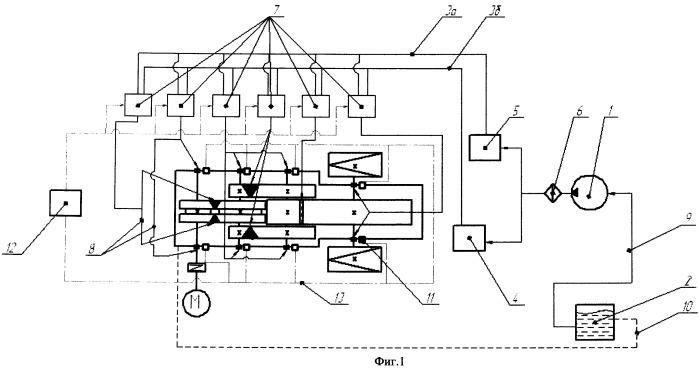 Централизованная система смазки редуктора