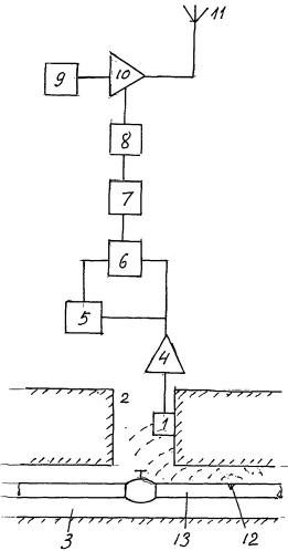 Устройство для обнаружения течи в подземной теплотрассе