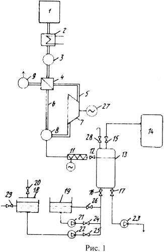 Способ получения электроэнергии, холода и диоксида углерода из дымовых газов