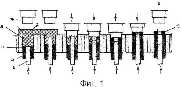 Способ изготовления цилиндров для патронных гильз и соответствующая композиция