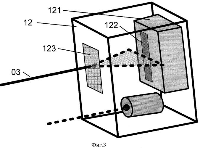 Оптическая измерительная система для определения взаимного расположения элементов в пространстве, способ и устройство регистрации оптического излучения для использования в ней