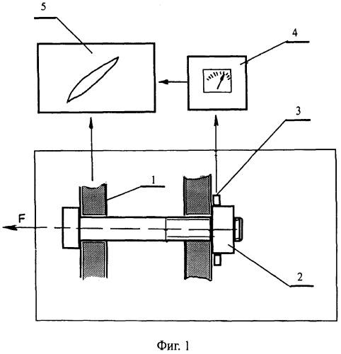 Способ выбора резьбовых соединений с оптимальными демпфирующими характеристиками
