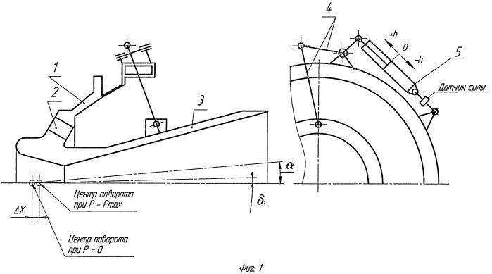 Способ испытаний управляющего сопла с эластичным опорным шарниром и приводом с определением угла поворота подвижной части сопла