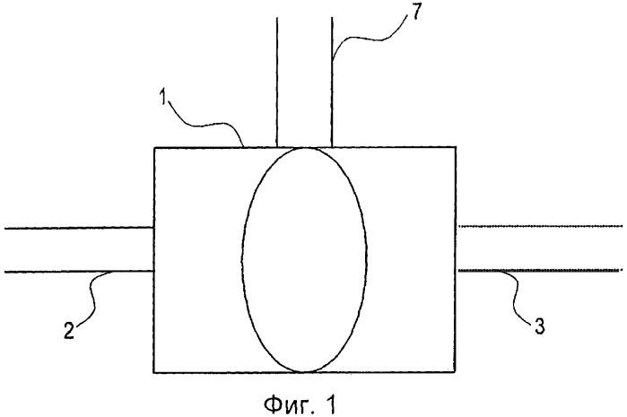 Способ наблюдения за объемной (общей) микробиологической активностью в технологических потоках