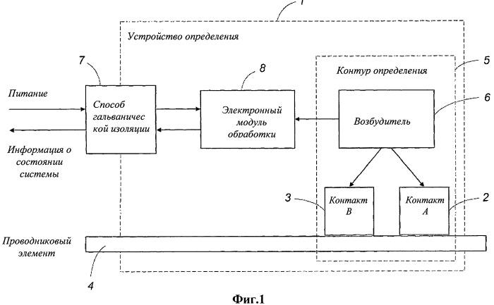 Устройство определения нарушения электрической непрерывности между электрическим контактом и электрическим проводником, установленным в контуре определения