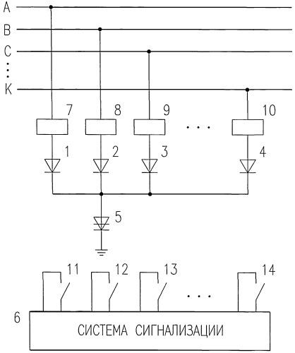Устройство избирательного контроля замыкания фазы на корпус в многофазных сетях с изолированной нейтралью
