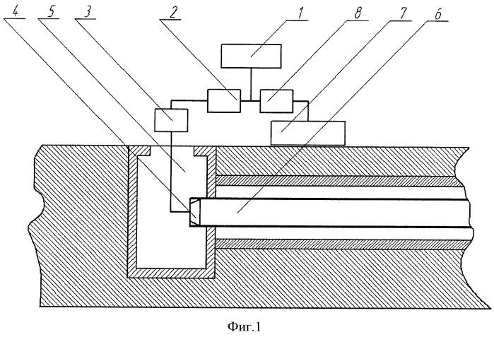 Способ определения расположения трубопровода